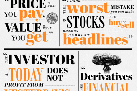 15 Words of Investing Wisdom from Warren Buffett Infographic