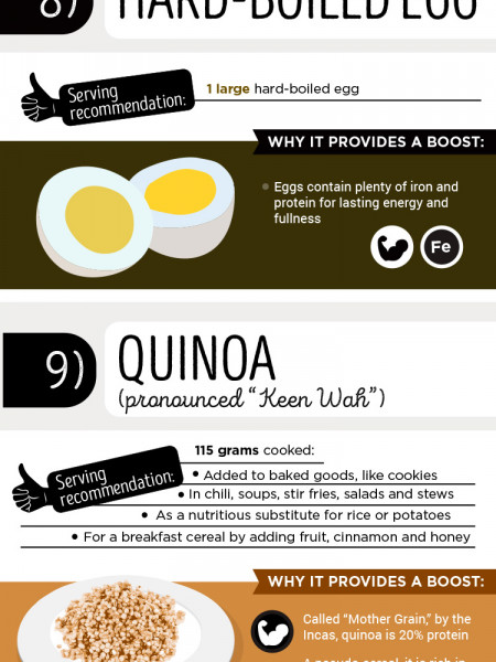 15 snacks to help boost your energy and productivity  Infographic