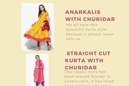 16 *Different* Types Of Ethnic Suits EVERY Girl Should Own! Infographic