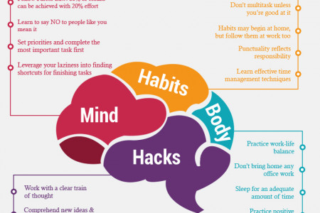 16 Easy Ways to Improve Productivity Infographic