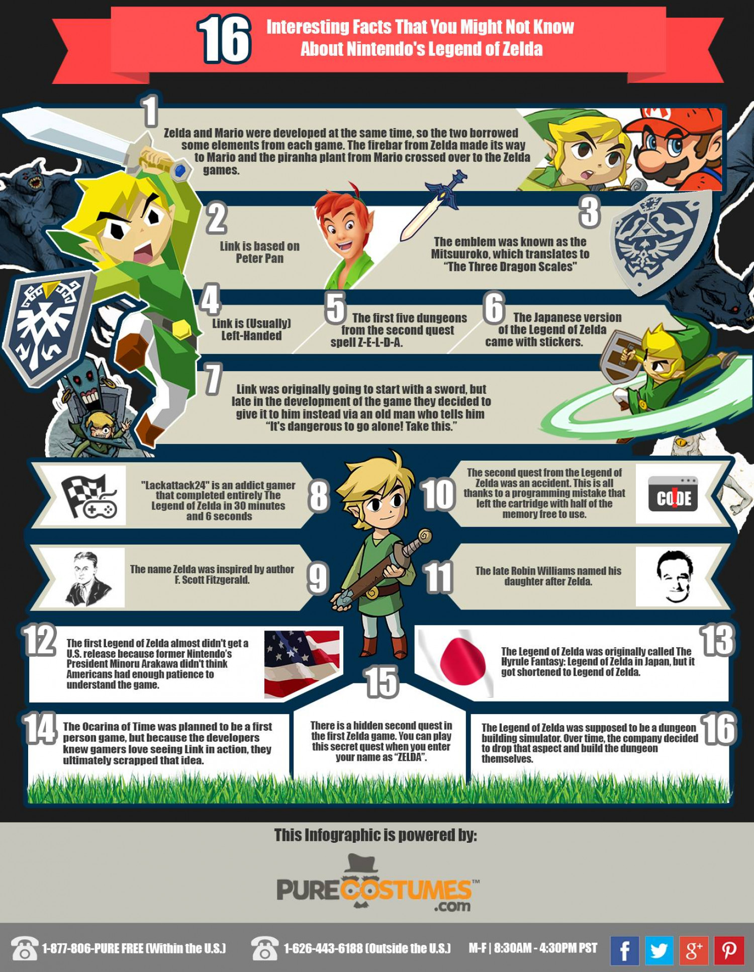 16 Facts about Zelda Infographic