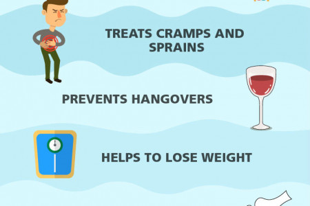 16 Health Benefits of Drinking Water that You Should Know Infographic
