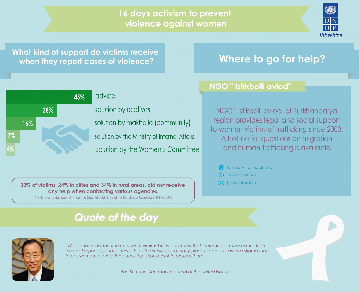 What kind of support do victims receive when they report cases of violence? Infographic