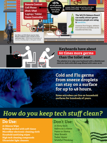 16% of Cellphones Have Poop on Them Infographic