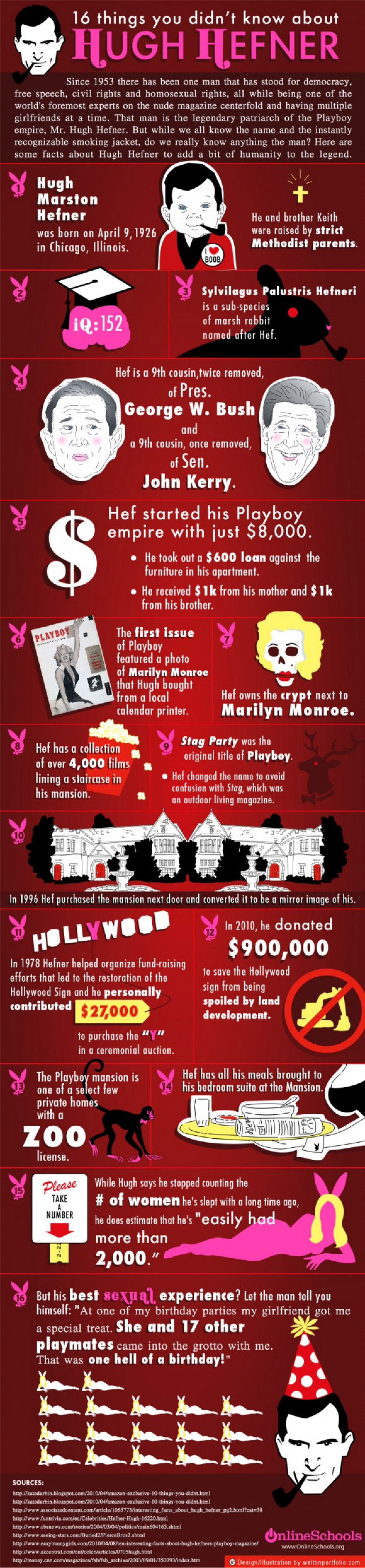 16 Things You Didn't Know about Hugh Hefner... Infographic