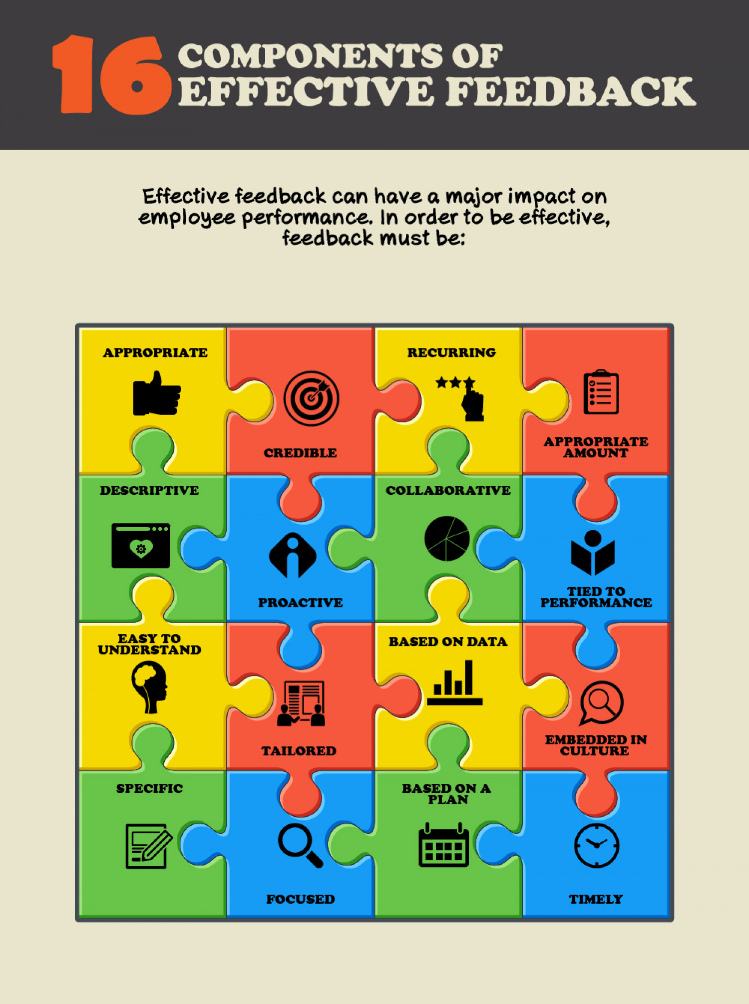 16 Tips For Providing Constructive Feedback Infographic