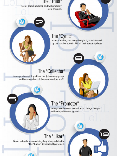 16 Types Of Facebook Users  Infographic