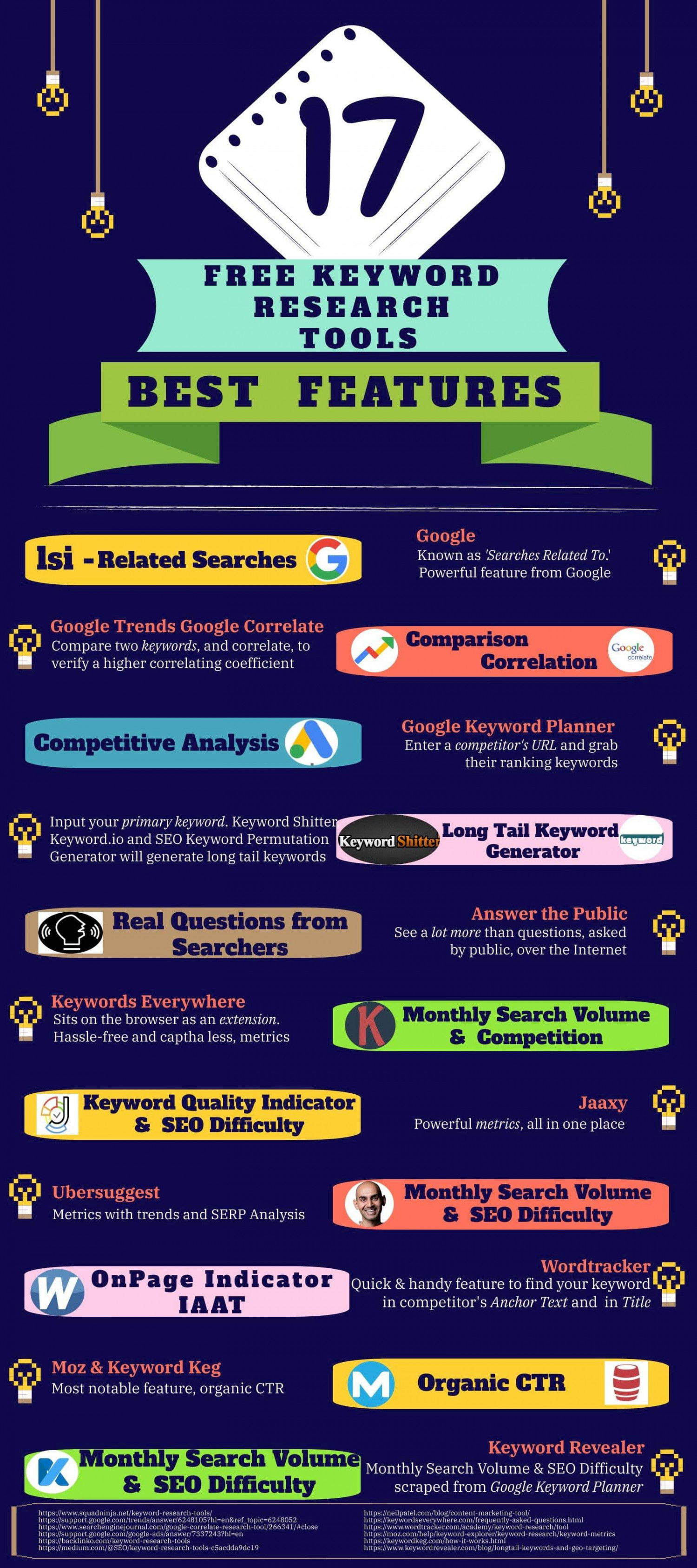 17 Best Free Keyword Research Tools Infographic