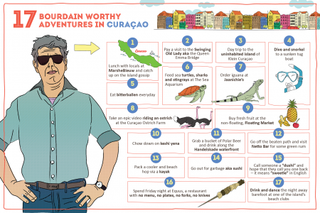 17 Bourdain Worthy Adventures in Curaçao Infographic