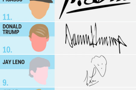 17 Coolest Signatures Infographic