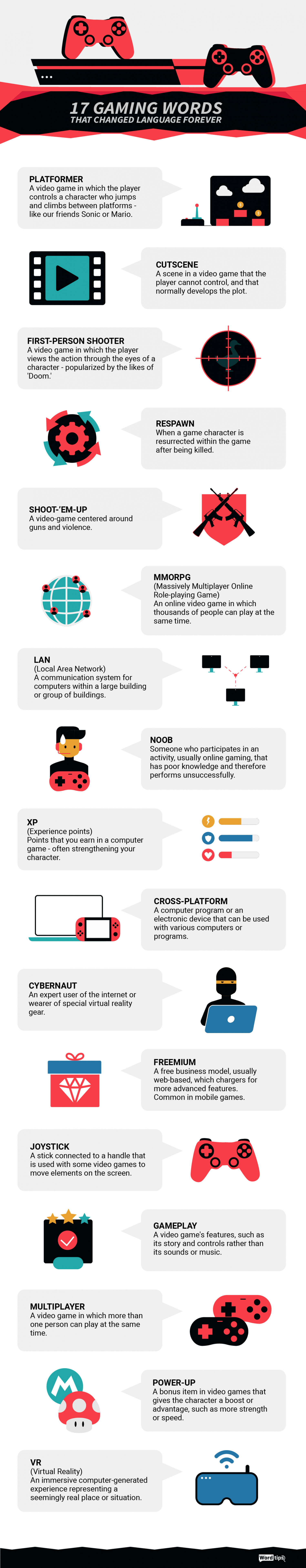 17 Gaming Words that Changed Language Forever Infographic