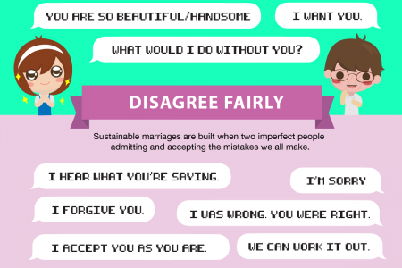 17 Important Phrases To Use in A Relationship Infographic