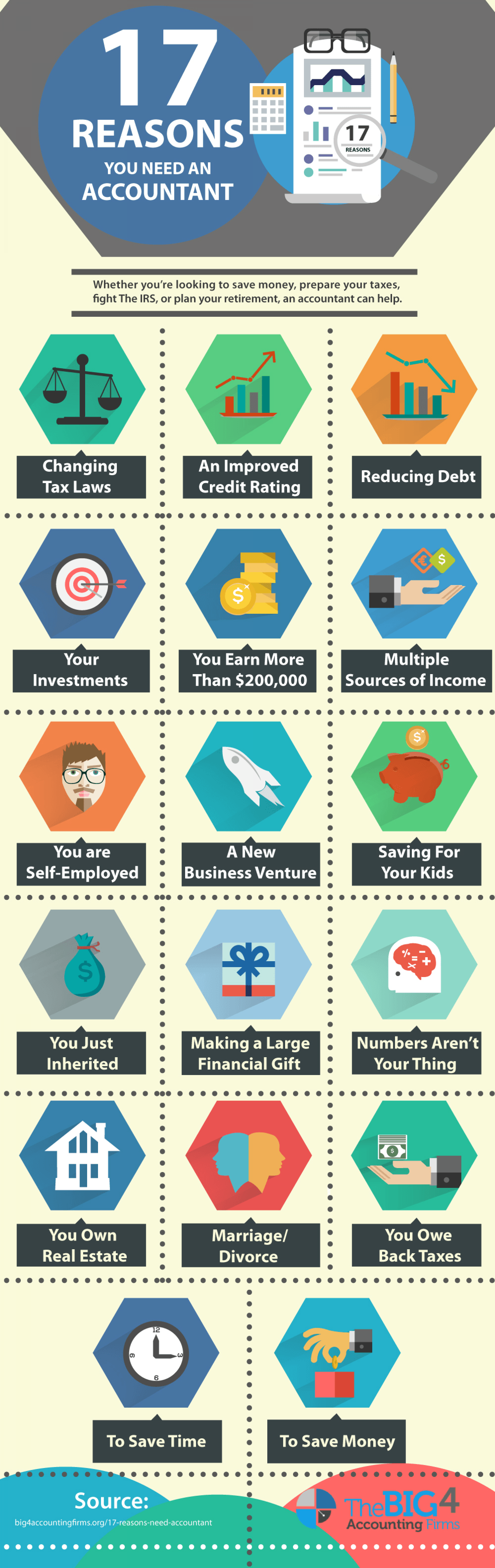 17 Reasons You Need an Accountant Infographic