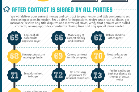 175+ Tips Why Buyers Should Use a Realtor Infographic
