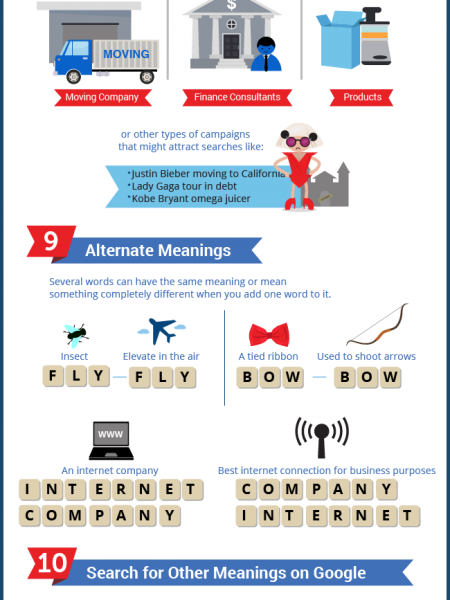 17 Ways To Find Negative Keywords For Your AdWords Campaign Infographic