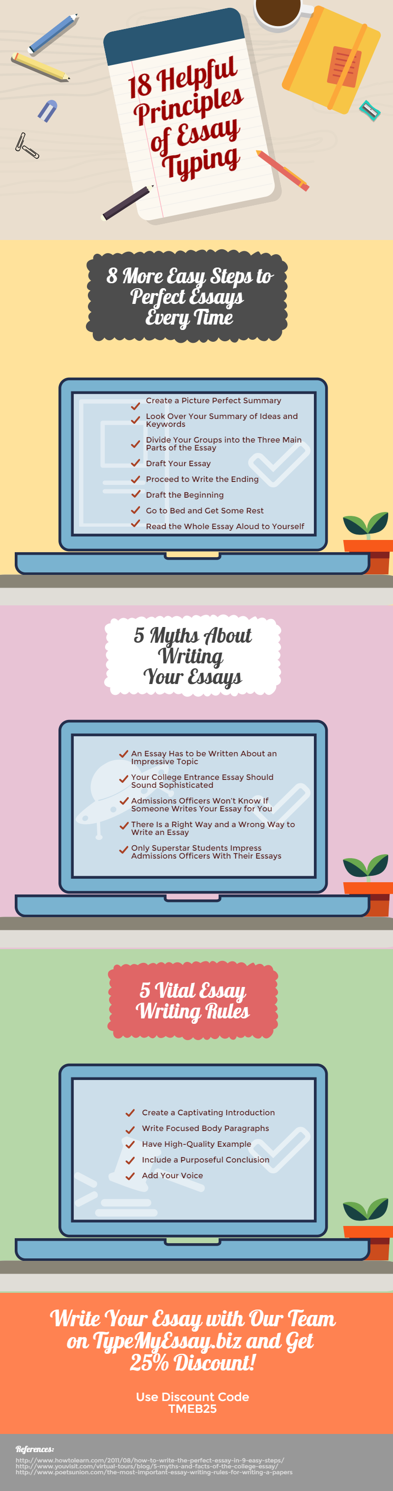 Making A Thesis Statement For An Essay  Example Of A Thesis Statement For An Essay also Example Of Essay Writing In English  Helpful Principles Of Essay Typing  Visually Essay On Health Promotion