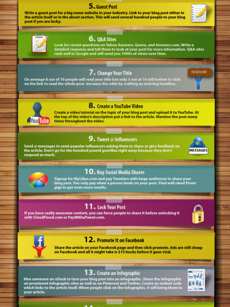 18 Proven Ways to Get Traffic to Your Blog Posst | Visual ly