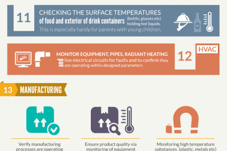 18 Super Cool Ways An Infrared Thermometer Can Enhance Your Life Infographic