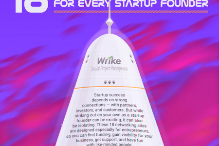18 Top Networking Sites for Startup Founders  Infographic