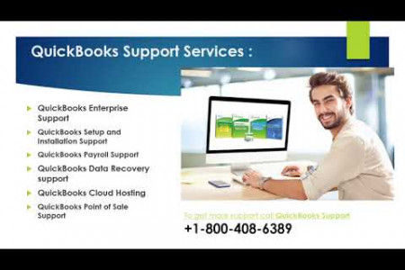 +1-800-408-6389 QuickBooks Support Toll Free Number Infographic