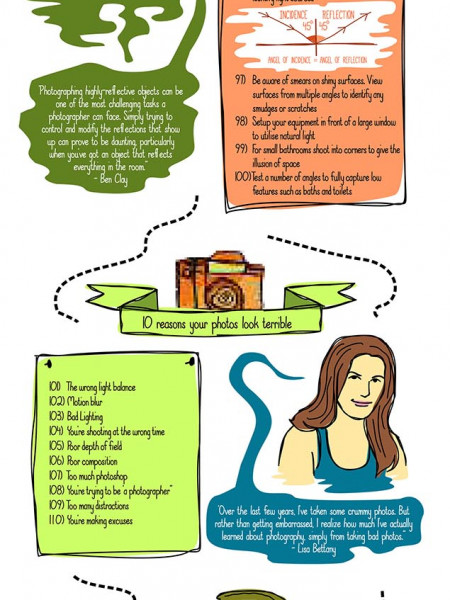 180 Photography Tips To Capture Your Home: Infographic