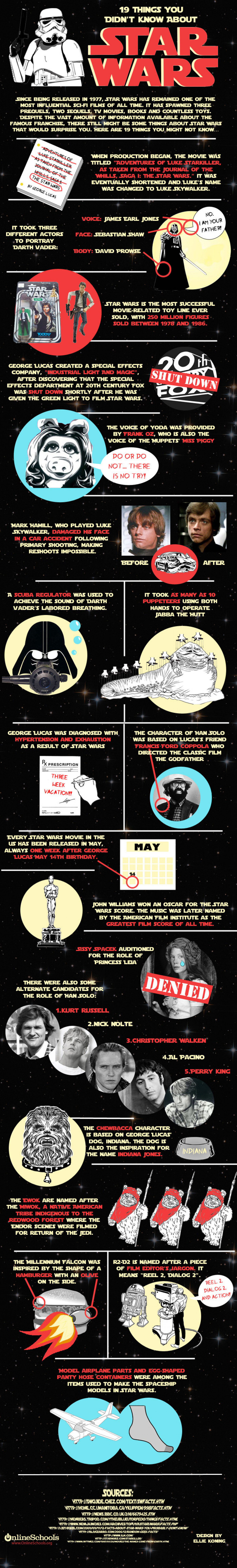 19 Things You Didn't Know About Star Wars Infographic