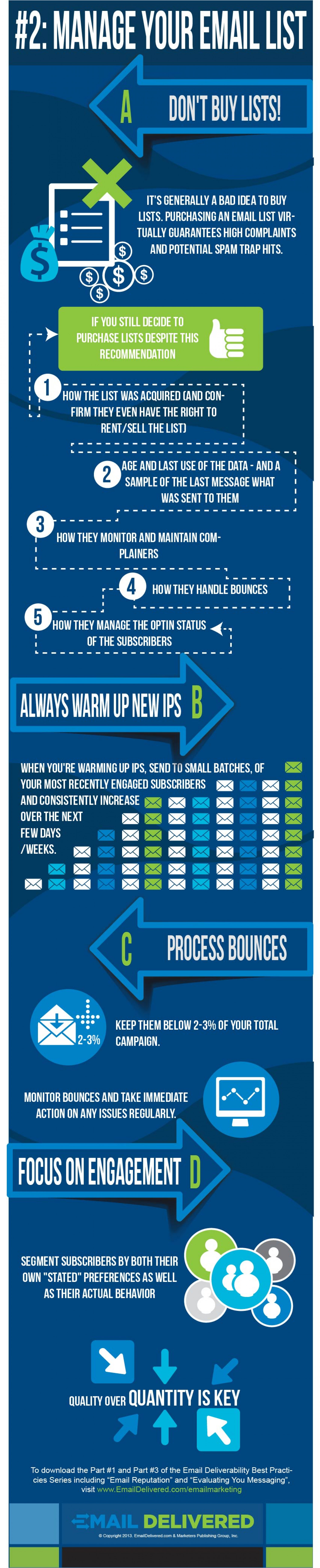 #2 of 3 Key Components to Email Deliverability Infographic