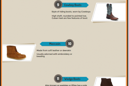 20 Boots People Love to Wear in UK Infographic