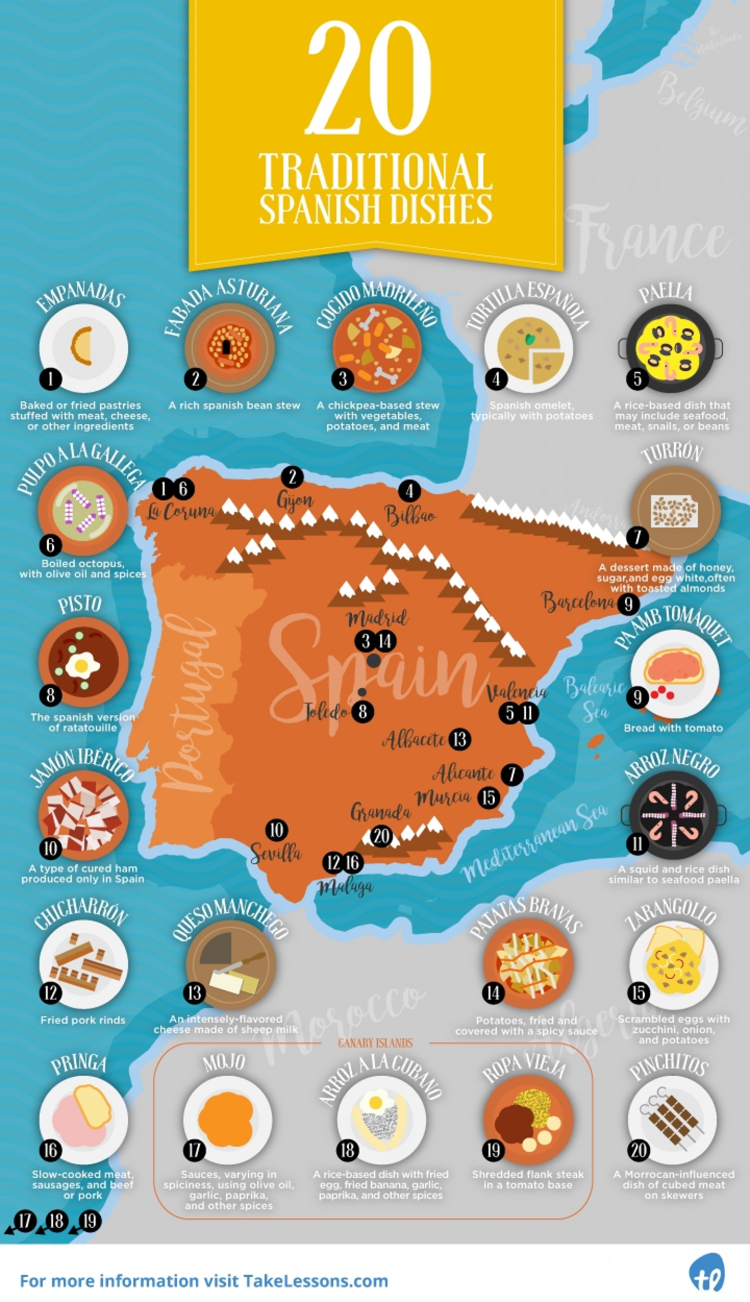 20+ Delicious Spanish Dishes to Know Infographic
