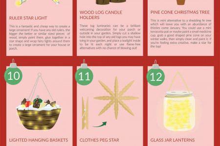 20 DIY Outdoor Christmas Decorations Infographic