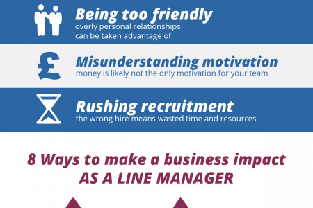 20 Expert Hacks to Become the Ultimate Manager Infographic