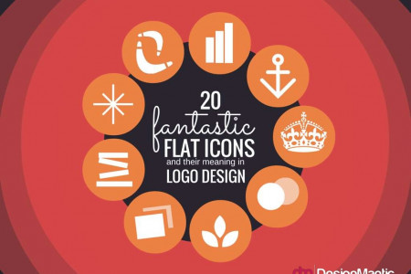 20 Fantastic Flat Icons and Their Meaning In Logo Design Infographic