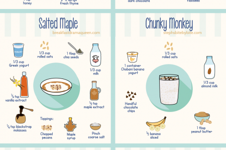 20 Healthy Overnight Oats Recipes with Simple Prep Infographic