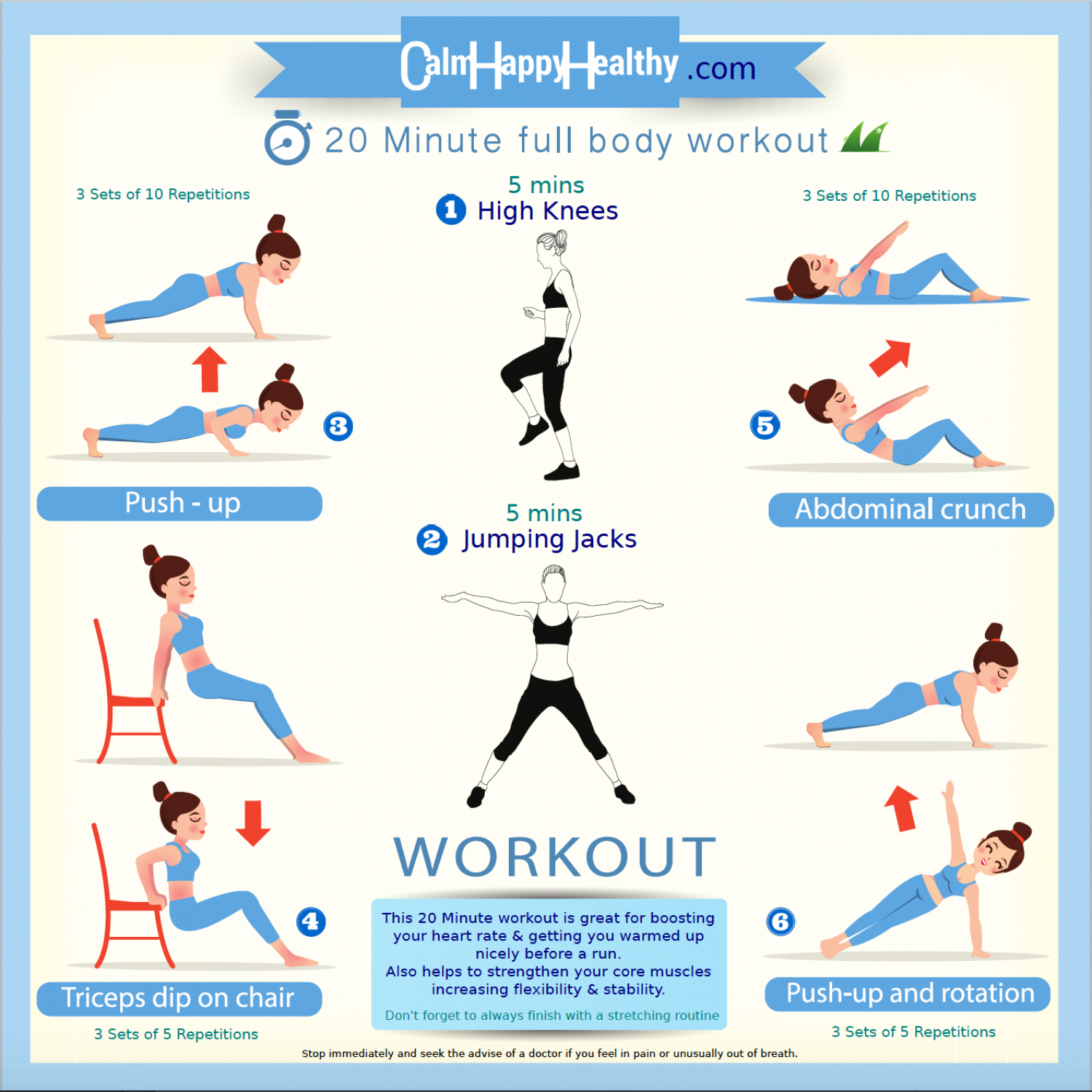 20 minute full body workout - Infographic Infographic