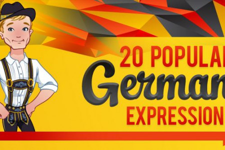 20 Popular German Expressions – And What They Mean Infographic