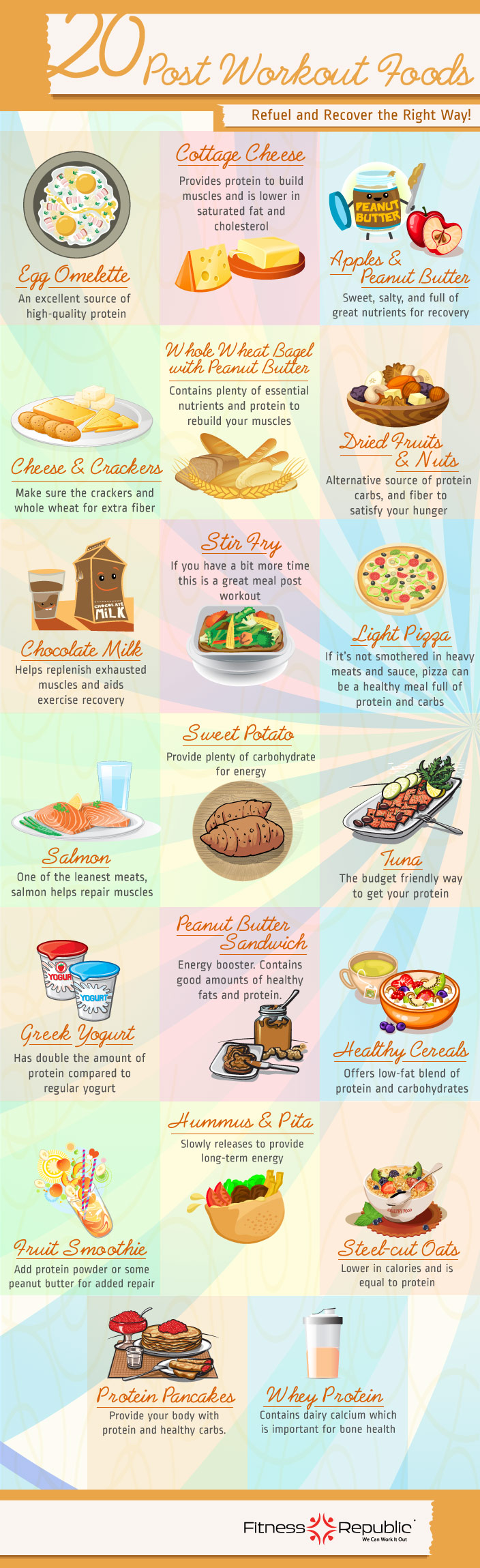 20 post workout foods visual ly