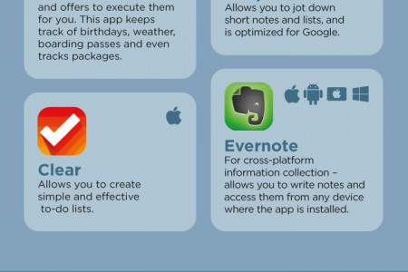 20 Productivity Apps To Keep You (And Your Boss) Organized Infographic