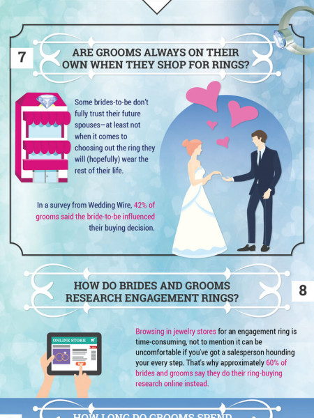 20 Surprising Engagement Ring Facts Infographic
