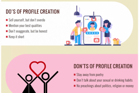 20 Surprising Online Dating Stats Infographic