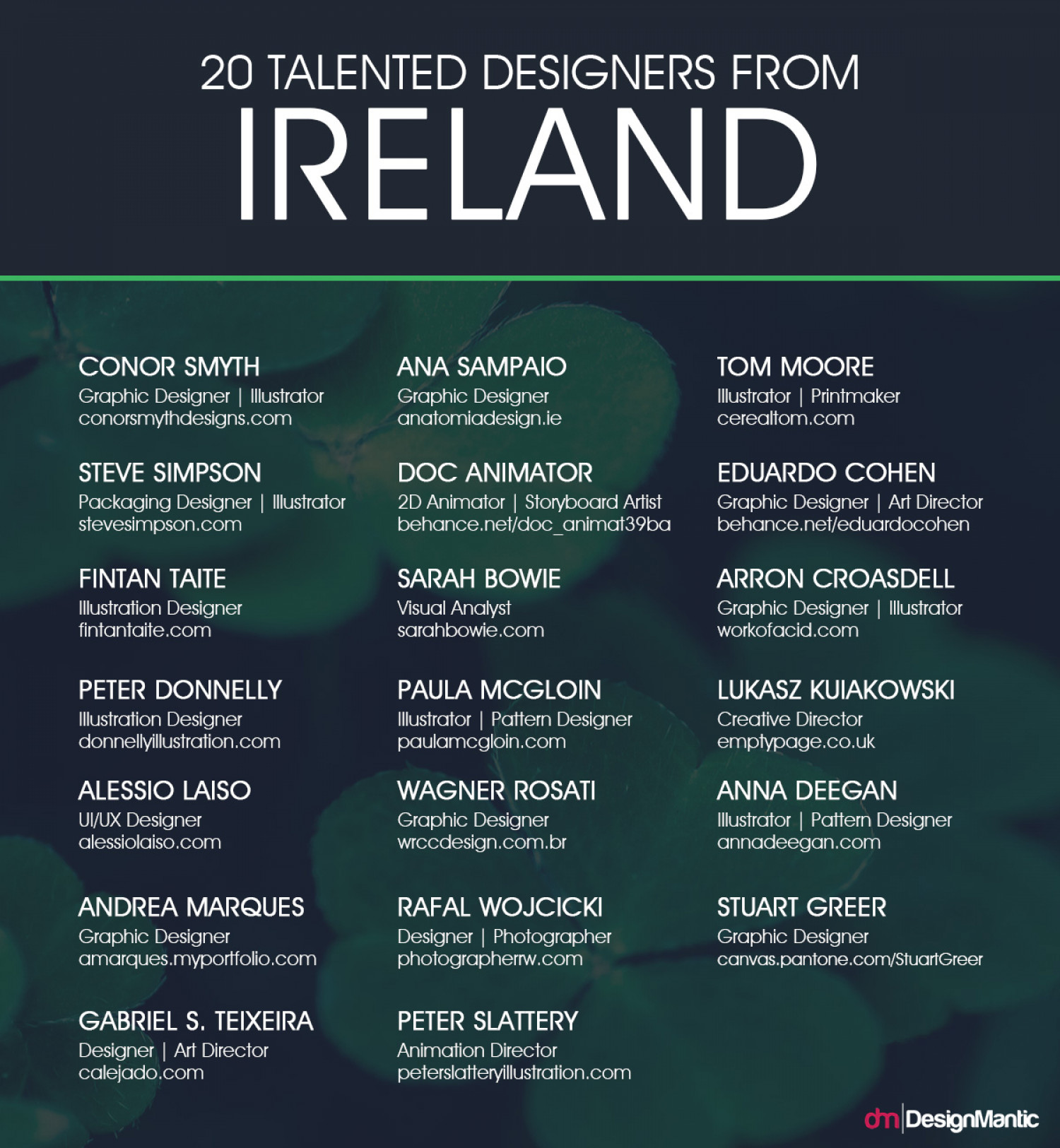 20 Talented Designers From Ireland Infographic