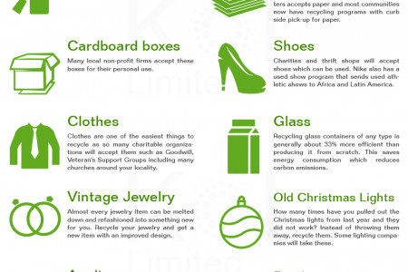 20 Things You Can Reuse And Recycle Infographic