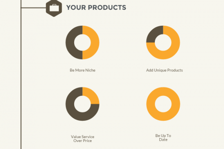 20 Tips To Help Small Online Shop Magazine Infographic