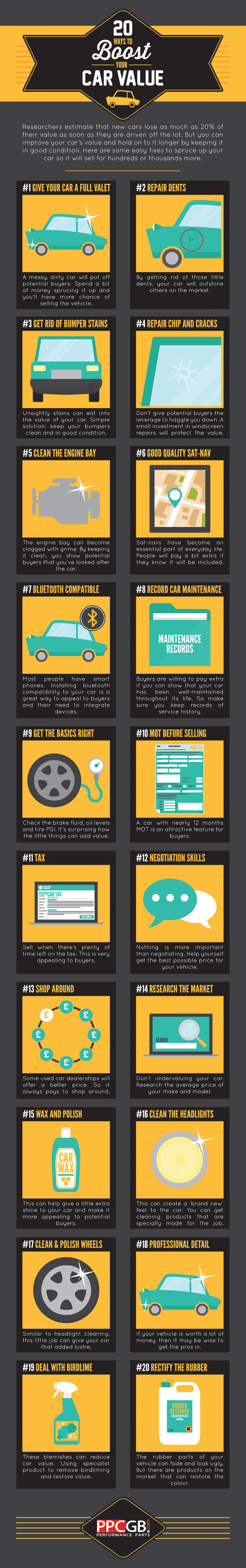 20 Ways to Boost Your Car Value Infographic