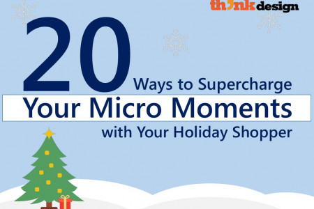 #Howto Supercharge Your Micro Moments With Your Holiday Shopper Infographic