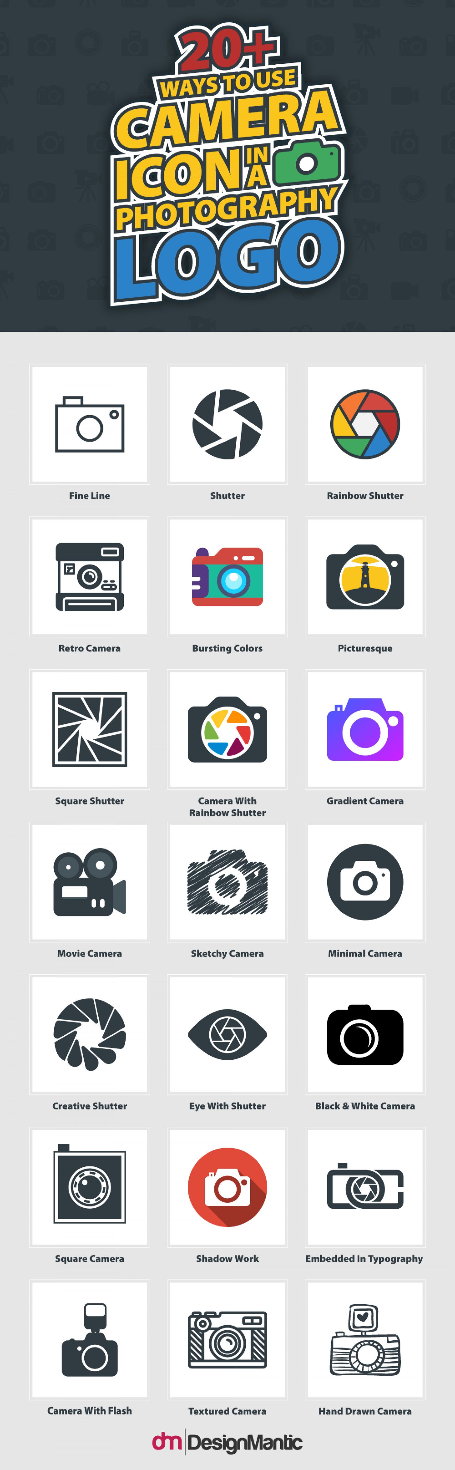 20+ Ways To Use Camera Icon In A Photography Logo! Infographic