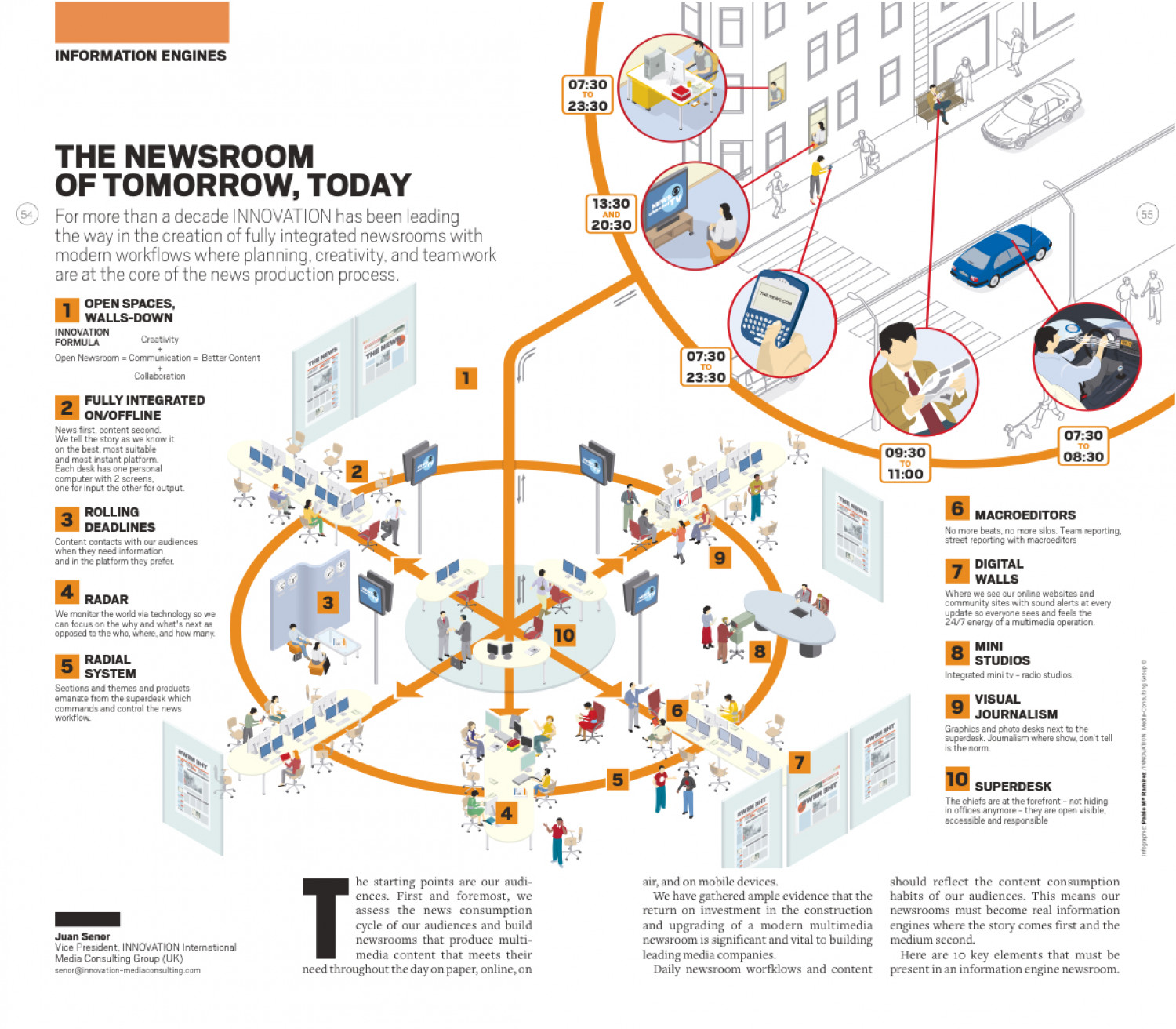 2007 INNOVATIONS IN NEWSPAPERS GLOBAL REPORT  Infographic