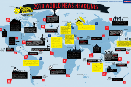 2010 World News Headlines  Infographic