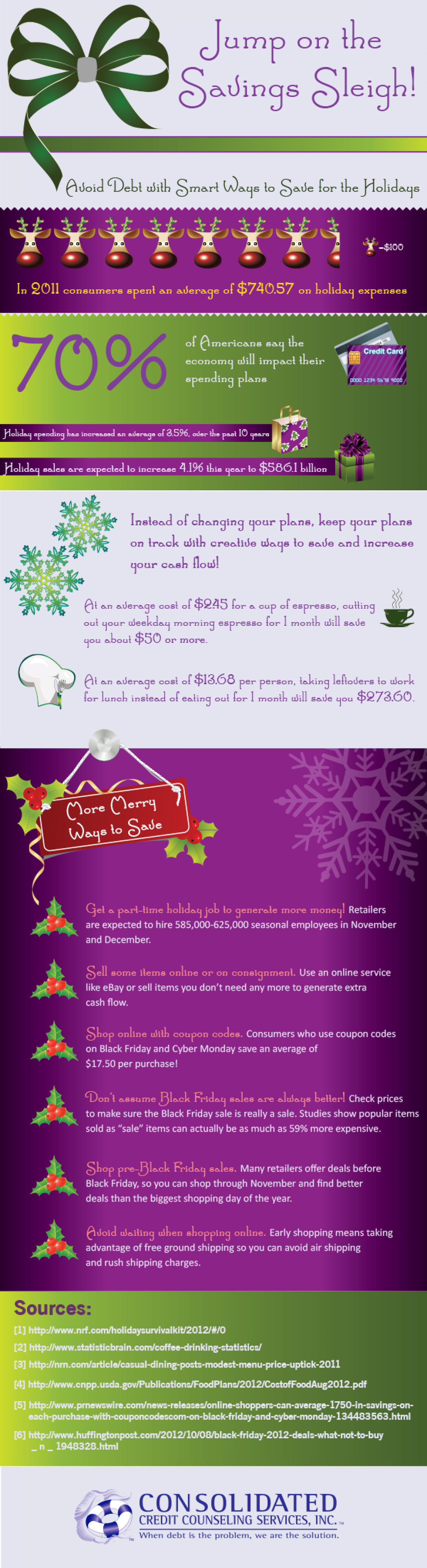 2012 Holiday Infographic: Jump on the Savings Sleigh! Infographic