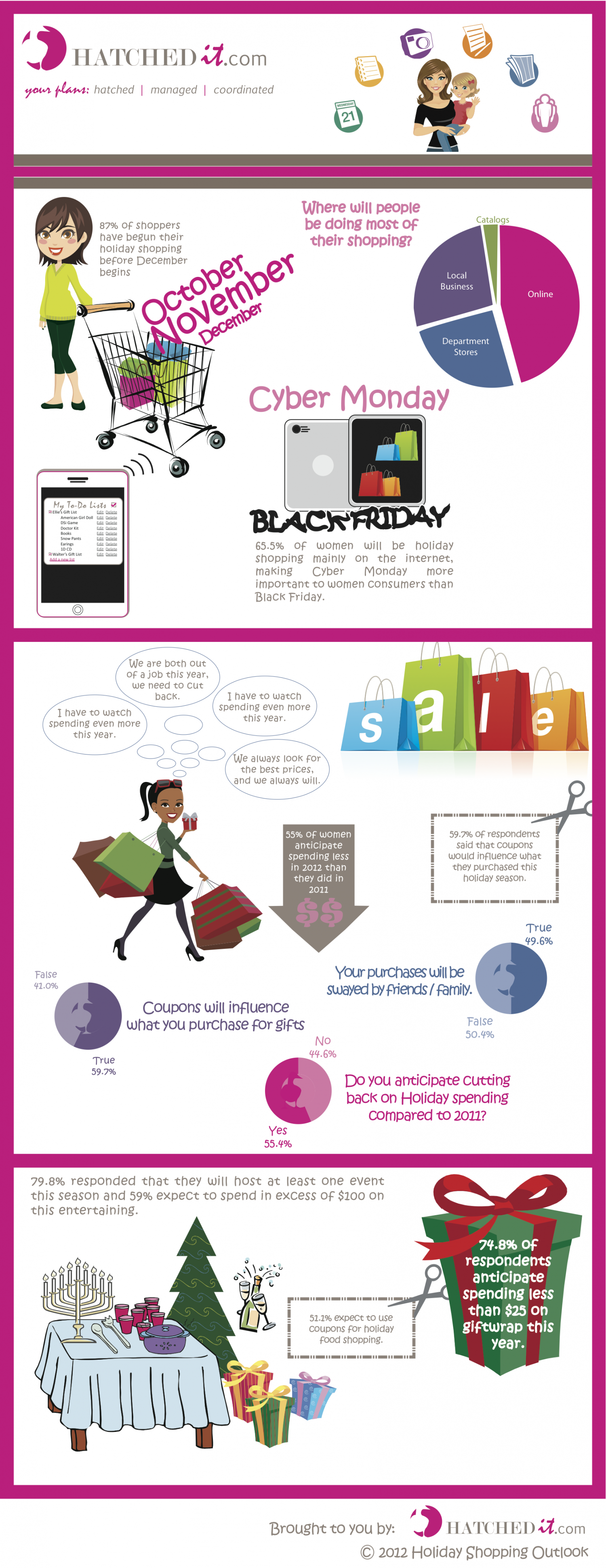 2012 Holiday Shopping with the Tech Savvy Female Consumer Infographic