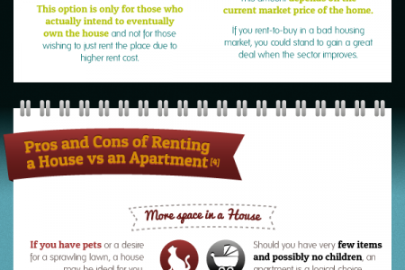 2012: Is it Better to Rent or Own? Infographic